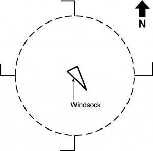 Figure 3. Landing strip and pattern indicators.