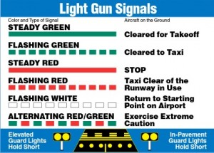 Light Gun Signals