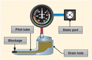 Figure 1. A blocked pitot tube, but clear drain hole.