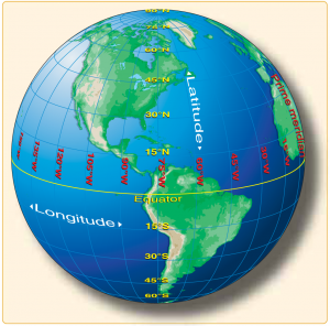 Meridians and parallels--the basis of measuring time, distance, and direction.