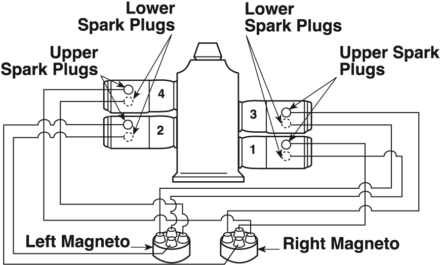 bendix magneto switch wiring diagram