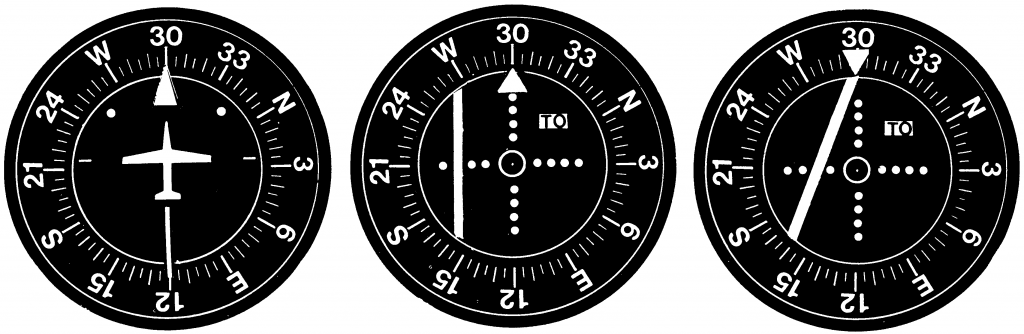 Figure 4. A heading indicator and two types of VOR indicators. The selected radial is to the left.