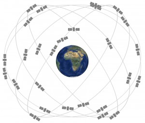 Orbital Positions of GPS Satellites