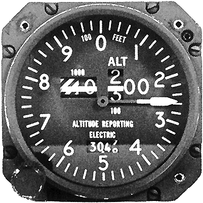 Figure 2. Drum-pointer altimeter.