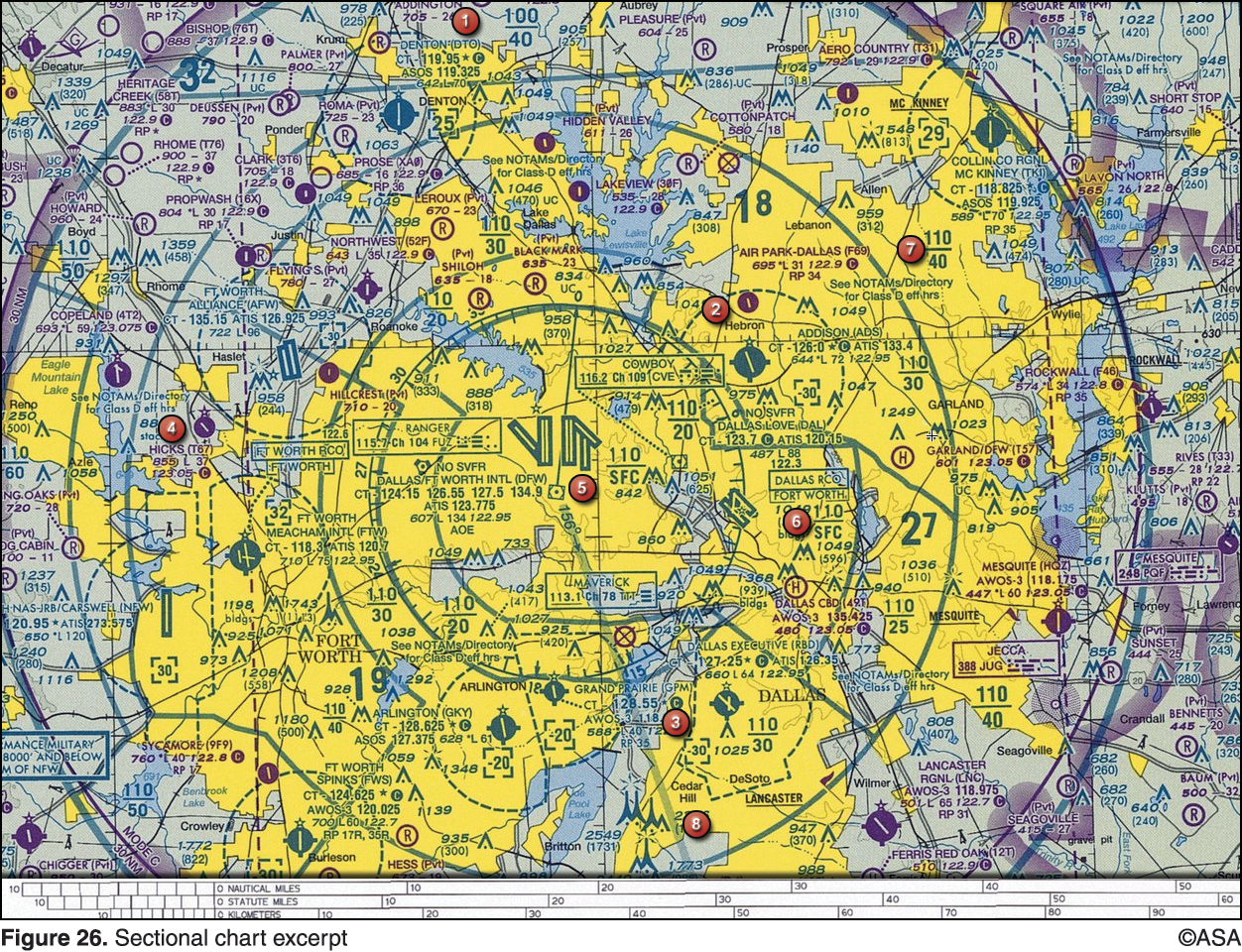 CFI Brief: Enroute questions using the E6B Flight Computer
