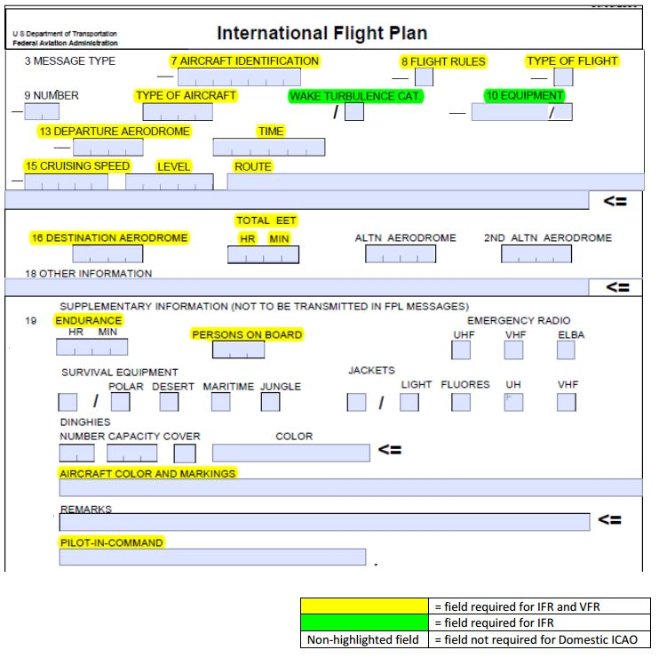 Cfi lesson plan template cfi lesson plans elipalteco pin for Cfi lesson plan template