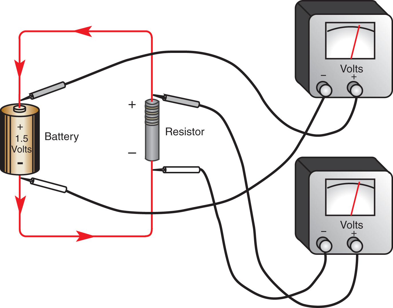 A battery is a source of electrical pressure that is also called an EMF, electromotive force, potential, or potential difference. All are measured in volts, and all mean essentially the same thing.