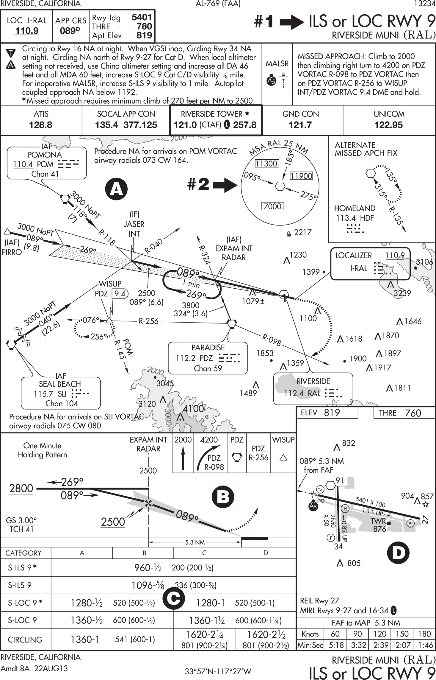 Cfi brief the instrument approach procedure chart learn to fly tp i 08 02 pooptronica